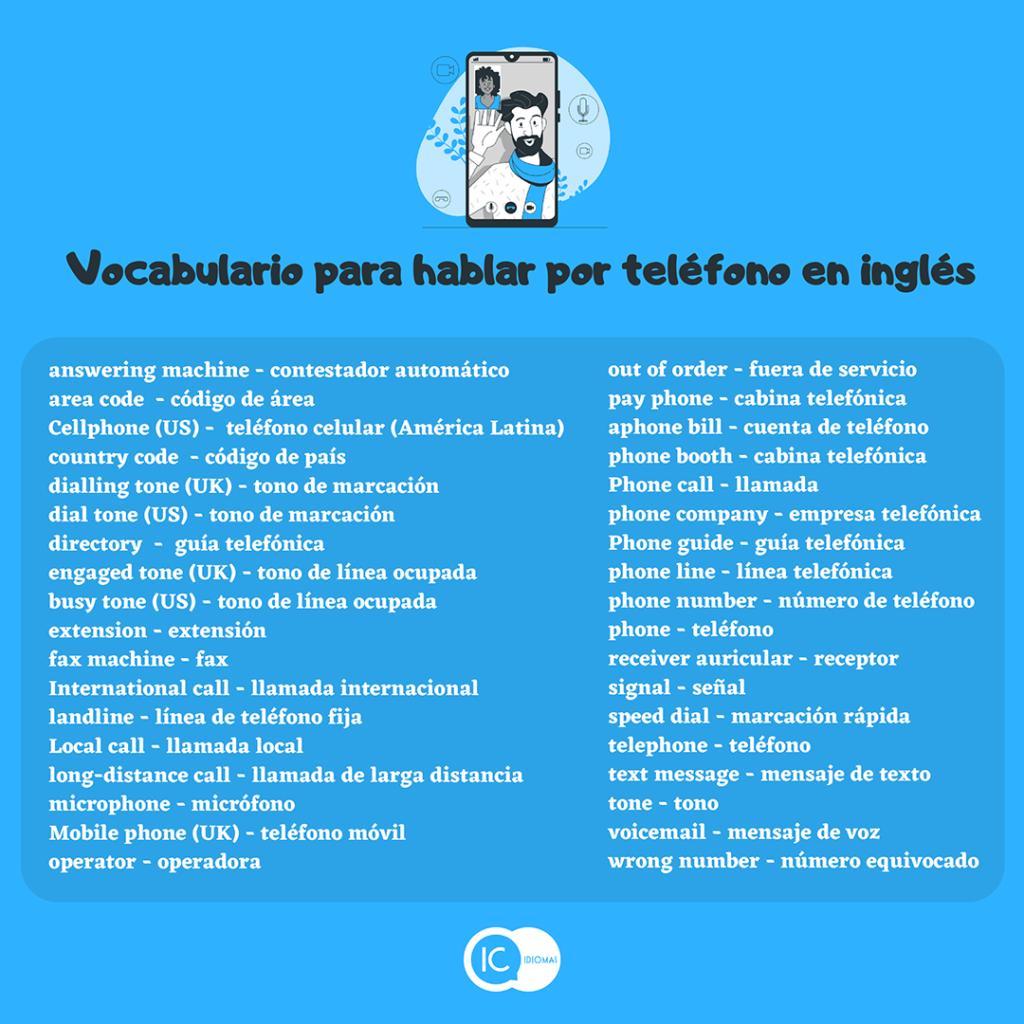 Vocabulario ingles telefono