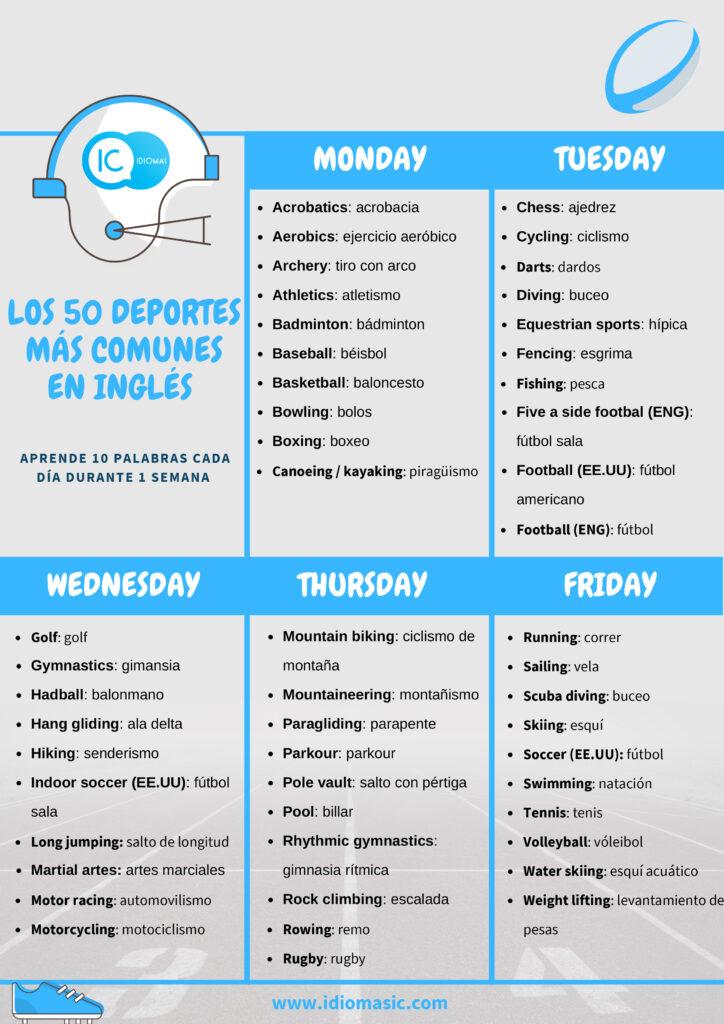 deportes en inglés